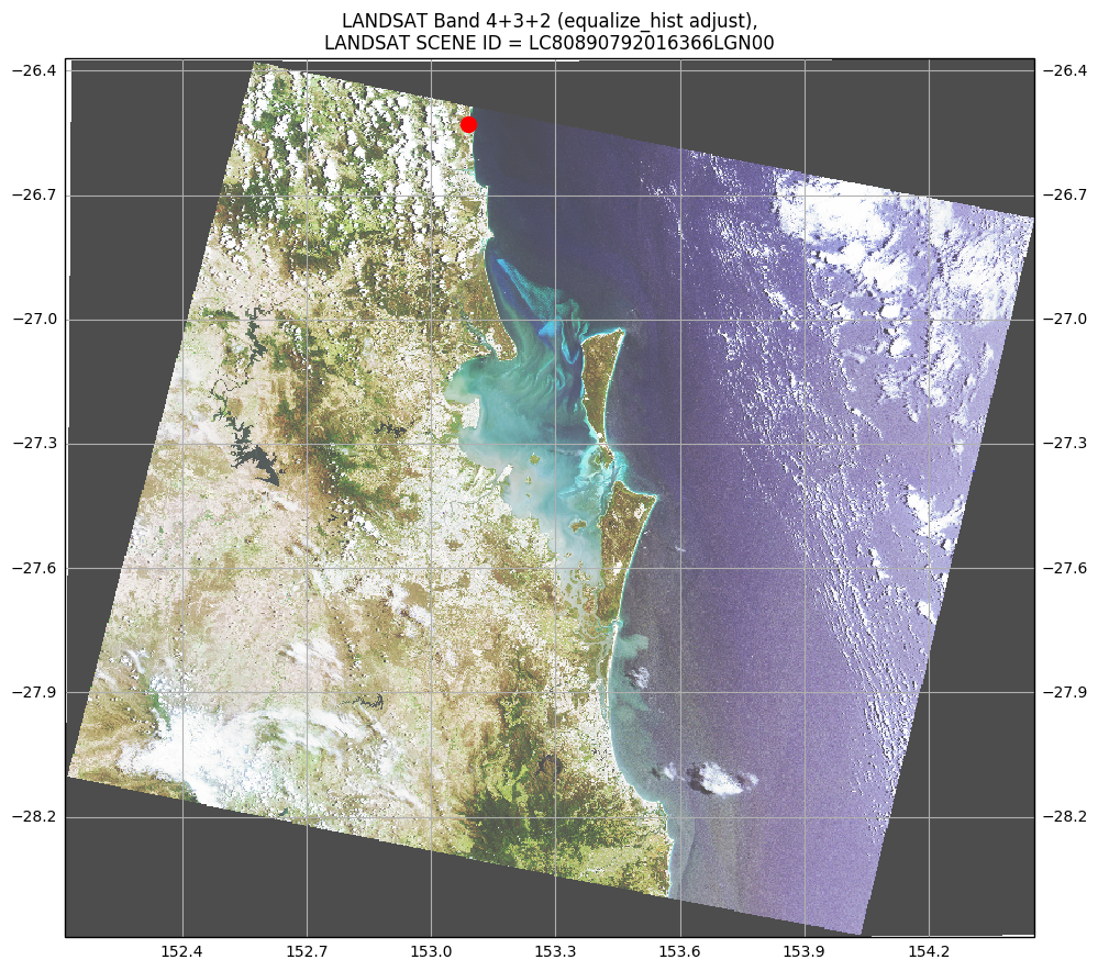 Final Color LANDSAT map